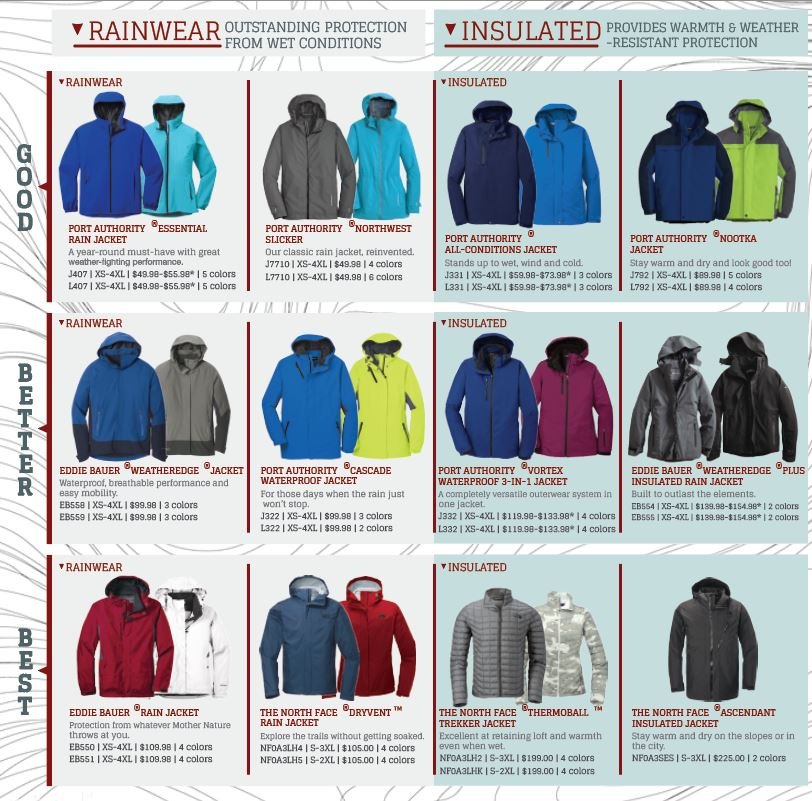 Insulated and Rainwear Options to Customize at Branded